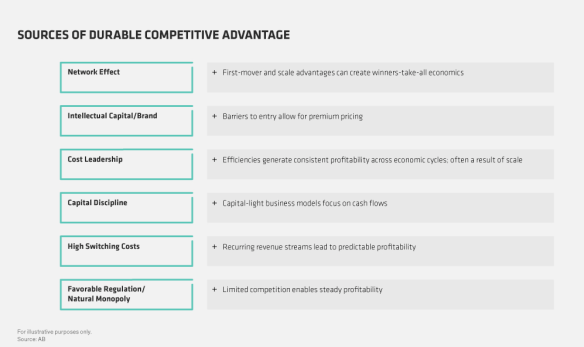 Sources of Durable Competitive Advantage